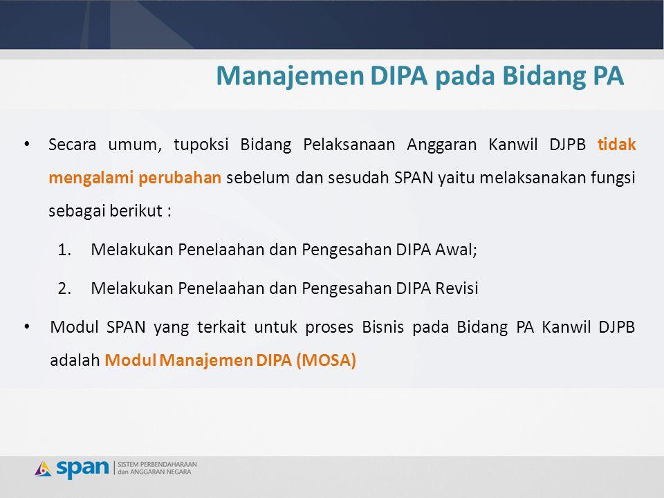 Manajemen DIPA Pengesahan DIPA Awal Pengesahan Revisi DIPA Data APBN yang sudah ditetapkan dituangkan dalam dokumen pelaksanaan anggaran yang disahkan oleh Menkeu sebagai BUN Update Data Dilakukan untuk mengakomodasi perubahan data DIPA yang menjadi tanggung jawab DJPB (perubahan APBN atau usulan Satker) Data rincian DIPA (6 digit) dari Satker dan Rencana Penarikan Dana serta Perkiraan Penerimaan akan dilakukan update secara periodik (tiap bulan) ke dalam database DIPA di SPAN