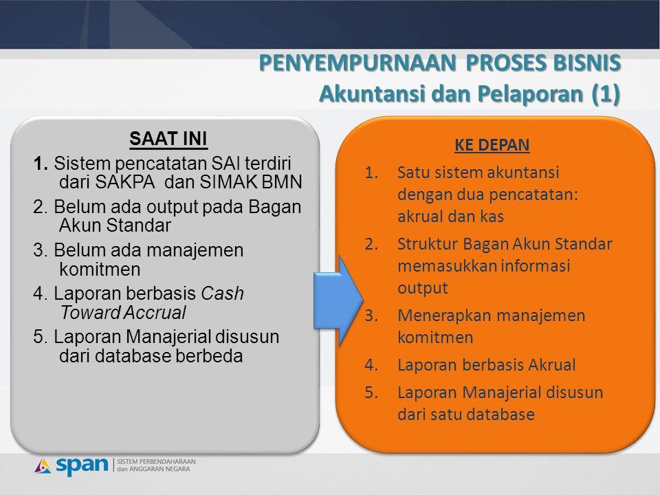 KE DEPAN 6.Inisiasi Laporan Keuangan berbasis GFS 7.Rekonsiliasi laporan keuangan berbasis internet 8.Integrasi Lap.