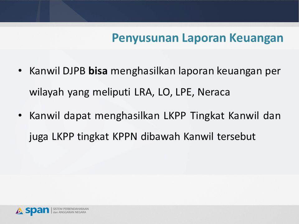 Seksi Pelaporan Keuangan Posting Analisa Laporan Operasi Neraca Lap.