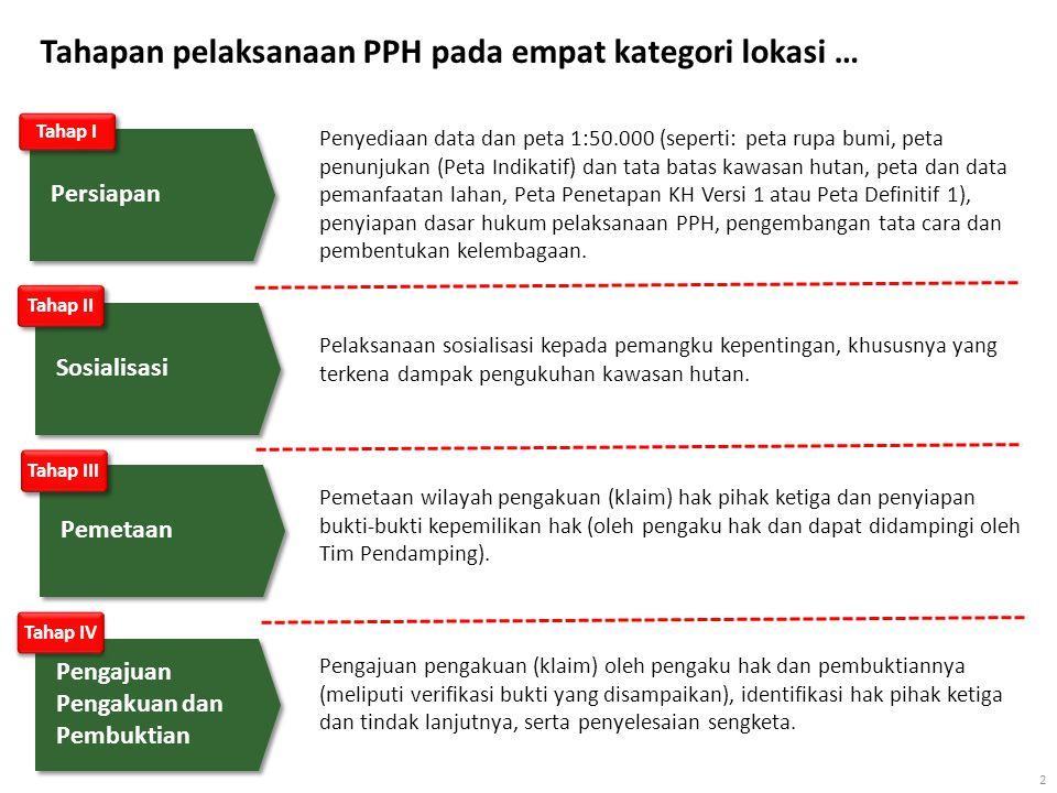 3 Perolehan minimal skema PPH adalah daftar lengkap masalah penetapan kawasan hutan, misalnya hak pihak ketiga, tumpang tindih konsesi, batas administrasi … Catatan pengakuan (klaim) tanpa resolusi jadi dasar untuk membangun instrumen hukum penuntasan klaim.