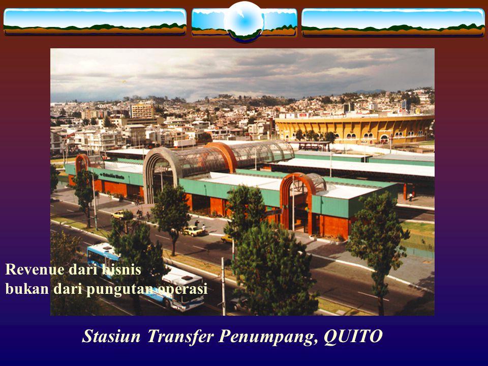 Strategi untuk Jawa (Sutomo, 2000)  Perbaikan utilisasi angk.