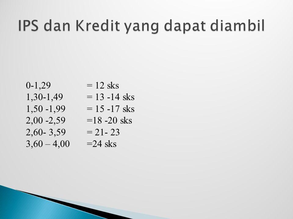 0-1,29 = 12 sks 1,30-1,49 = 13 -14 sks 1,50 -1,99 = 15 -17 sks 2,00 -2,59 =18 -20 sks 2,60- 3,59 = 21- 23 3,60 – 4,00 =24 sks