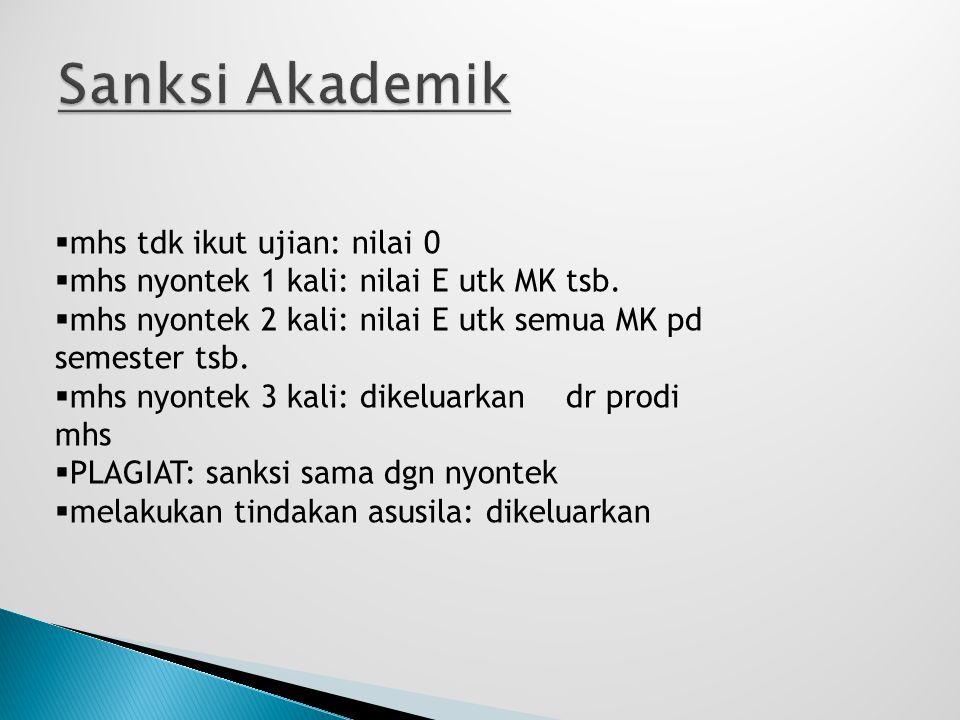  mhs tdk ikut ujian: nilai 0  mhs nyontek 1 kali: nilai E utk MK tsb.