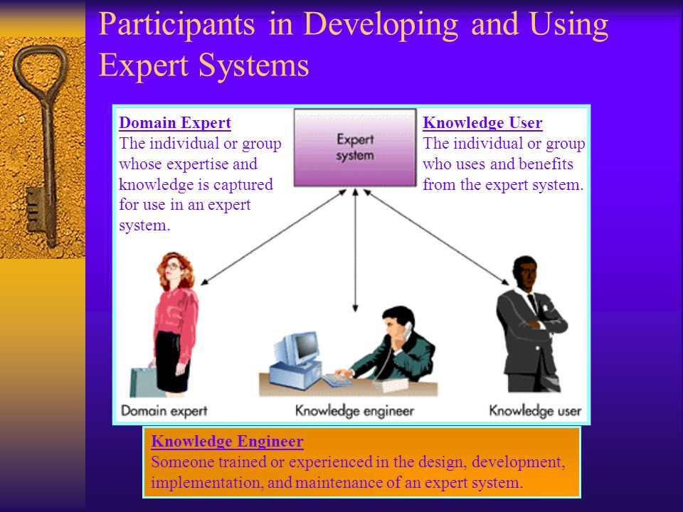 Why Develop an Expert System.