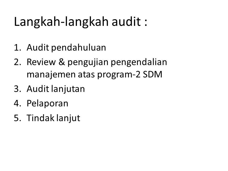 Ruang Lingkup Audit : 1.Rekrutmen atau perolehan SDM, mulai dari awal proses perencanaan kebutuhan SDM hingga proses seleksi & penempatan.