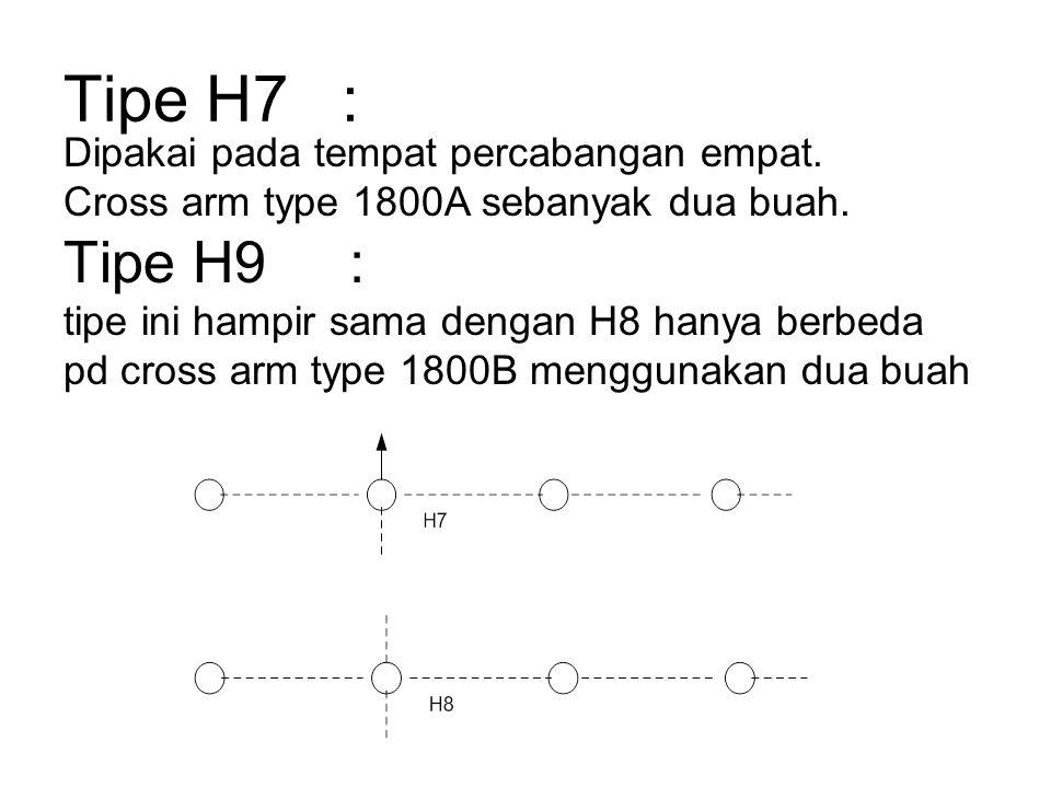 Tipe H12: dipasang pada tiang akhir/permulaan dgn sambungan antara kabel tanah dan saluran udara.