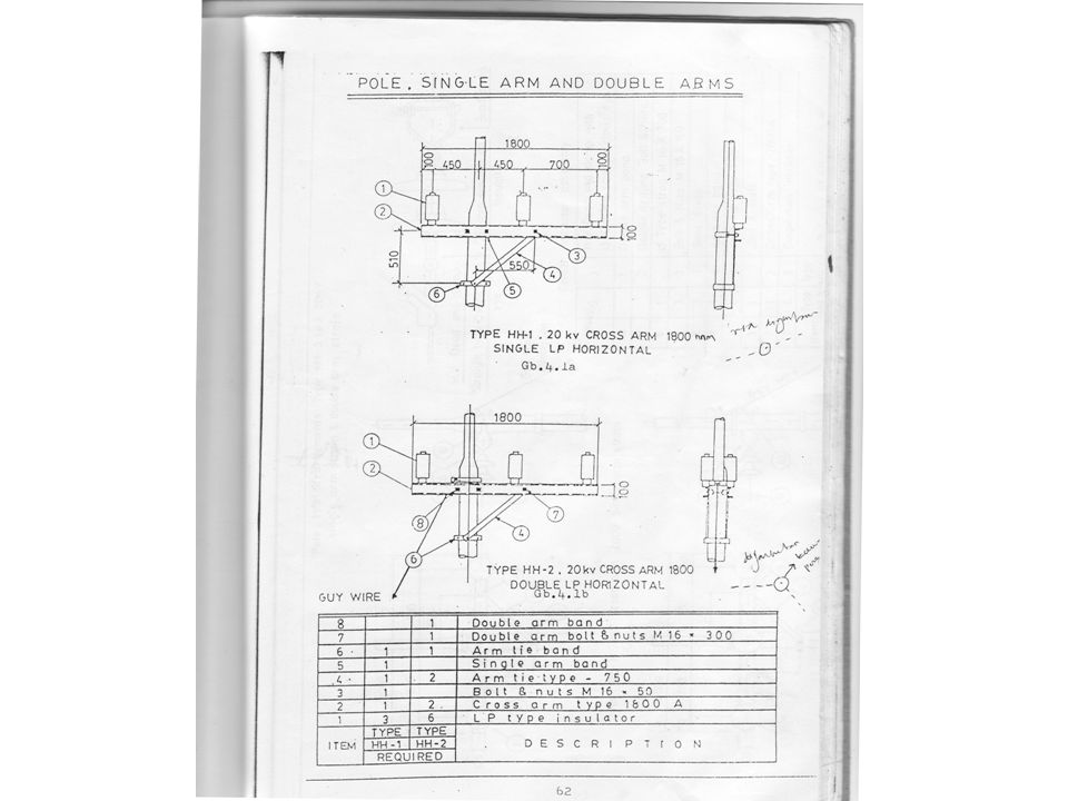 Untuk JTM 20 kV : Tipe HH1 = H1 pada JTM 6 kVTipe HH6 = H7 pada JTM 6 kV Tipe HH2 = H2 pada JTM 6 kVTipe HH7 = H8 pada JTM 6 kV Tipe HH3 = H3 pada JTM 6 kVTipe HH8 = H9 pada JTM 6 kV Tipe HH4 = H5pada JTM 6 kVTipe HH9 =H10 pada JTM 6kV Tipe HH5 = H6 pada JTM 6 kVTipe HH10=H11 padaJTM 6kV