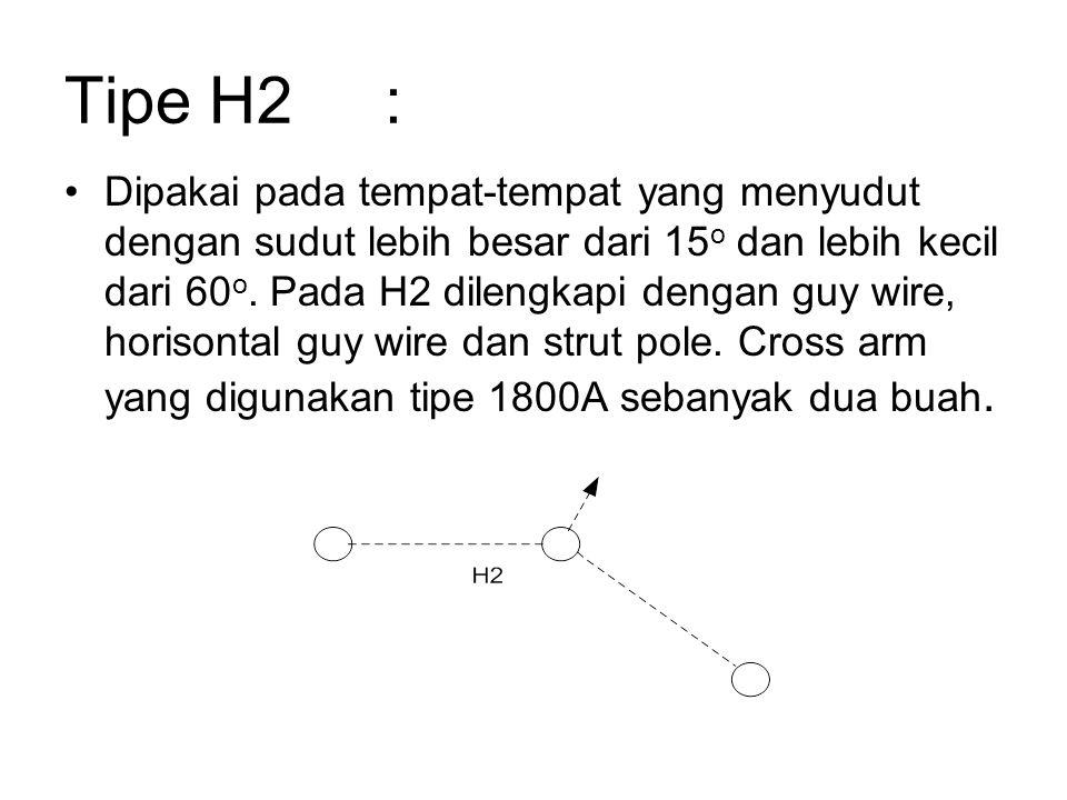 Tipe H3: Dipakai pada tempat-tempat ujung akhir dari saluran udara tegangan menengah (SUTM).