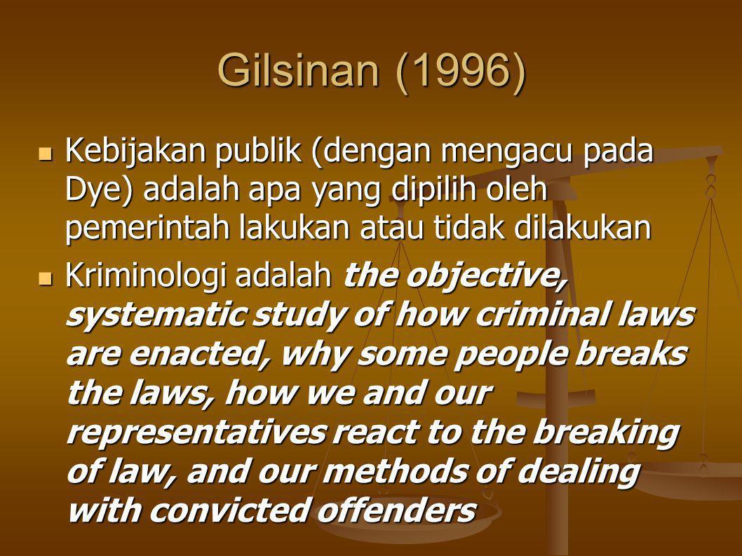 Gilsinan (1996) Kriminologi berbasis pada sosiologi Kriminologi berbasis pada sosiologi Pokok perhatian (pada dasarnya ini mengacu pada Sutherland) adalah; Pokok perhatian (pada dasarnya ini mengacu pada Sutherland) adalah; Teori kriminologi (etiologi) menjelaskan mengapa terjadi kejahatan Teori kriminologi (etiologi) menjelaskan mengapa terjadi kejahatan Penologi (reaksi) Penologi (reaksi) sosiologi hukum (proses pembentukan dan diterapkan) sosiologi hukum (proses pembentukan dan diterapkan)