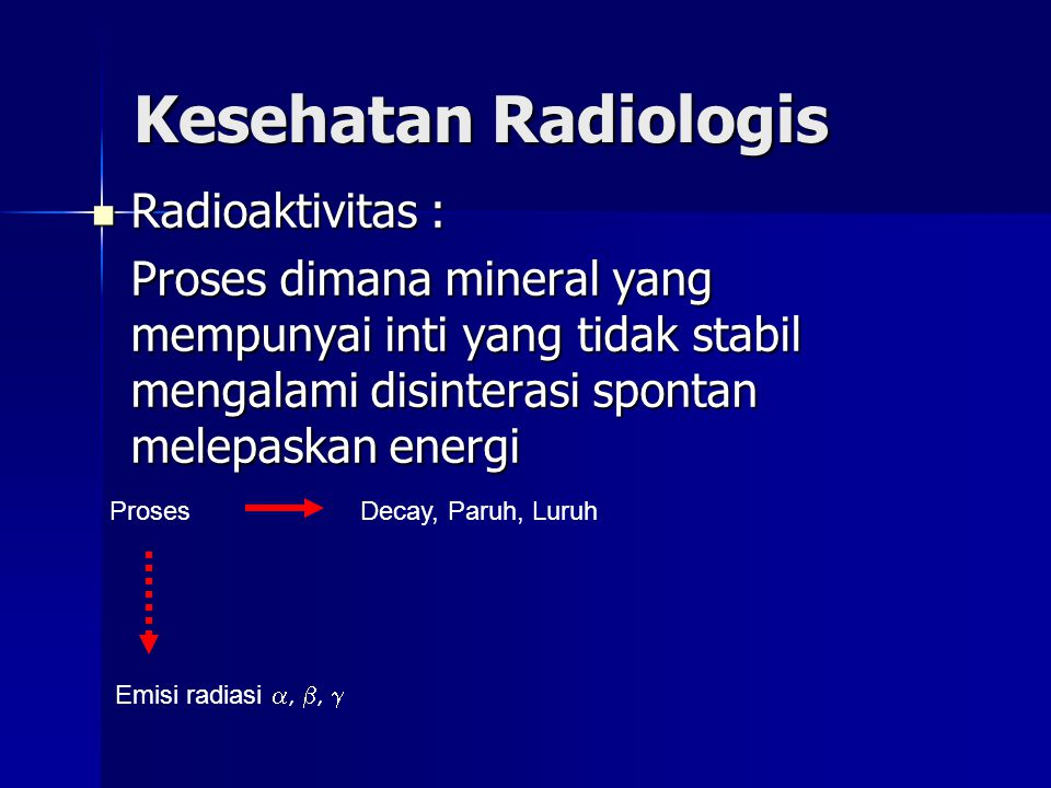 Jenis radiasi ion: 1. Partikel alpha 2. Partikel beta 3. Netrons 4. Radiasi gama 5. X-rays