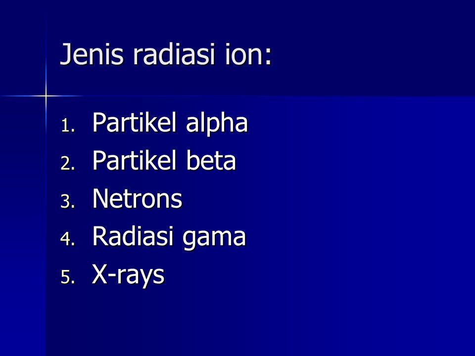 Partikel alpha: dilepaskan dari nukleus atom radioaktif dilepaskan dari nukleus atom radioaktif kecepatan tinggi dan energi tinggi, daya tembus (penetrasi) rendah, jarak maksimum di udara: 10 cm dapat dicegah dgn penghalang dr kertas atau bagian luar kulit.