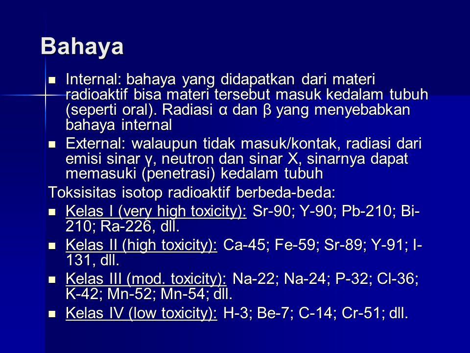 Satuan pengukuran radiasi Rad Satuan dosis terabsorbsi untuk radiasi ion, 1 rad = 100 erg/g materi pengabsorb Roentgent (r) Satuan dosis paparan dari radiasi sinar-x atau radiasi gamma.