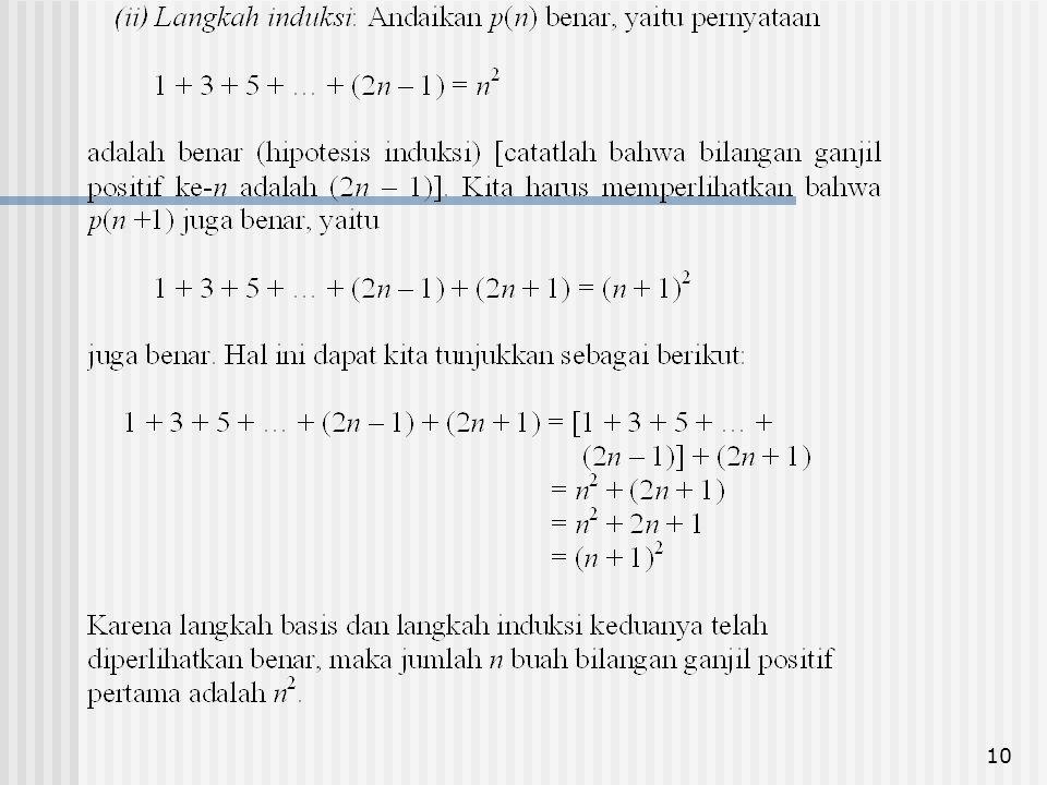 11 Prinsip Induksi yang Dirampatkan Misalkan p(n) adalah pernyataan perihal bilangan bulat dan kita ingin membuktikan bahwa p(n) benar untuk semua bilangan bulat n  n 0.