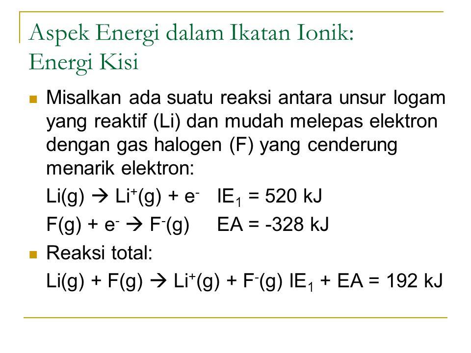 Energi total yang dibutuhkan reaksi ini bahkan lebih besar karena kita harus mengkonversi Li dan F kedalam bentuk gas Akan tetapi eksperimen menunjukkan enthalpi pembentukan padatan LiF (∆H 0 f ) = -617 kJ Jika kedua unsur dalam bentuk gas: Li + (g) + F - (g)  LiF(g)∆H 0 = -755 kJ Energi kisi adalah perubahan enthalpi yang menyertai ion-ion gas yang bergabung membentuk padatan ionik: Li + (g) + F - (g)  LiF(s) ∆H 0 kisi LiF = energi kisi = -1050 kJ