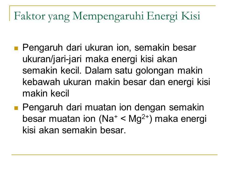 Soal Latihan Untuk masing-masing pasangan berikut tentukan mana senyawa dengan energi kisi tertinggi (paling negatif) dan jelaskan jawaban anda.