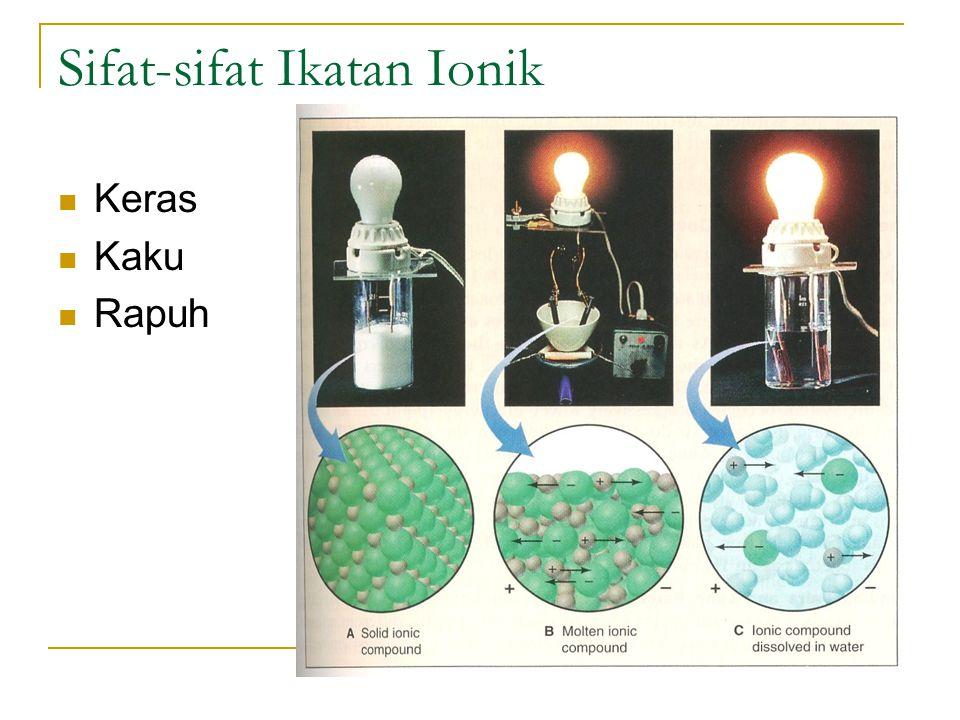 Model Ikatan Kovalen Jika kita membuka literatur kimia berupa hand book atau ensiklopedi maka akan didapati sebagian besar senyawa kimia yang ada dialam berupa senyawa kovalen Senyawa kovalen mengambil porsi terbesar dan yang utama dalam model ikatan kimia antar unsur-unsur dialam