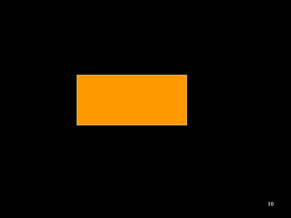 Simbol proses digambarkan dengan bangun persegi panjang.