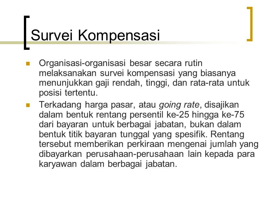 Survei Kompensasi Kesulitan utama dalam melaksanakan survei kompensasi adalah menentukan jabatan-jabatan yang sebanding.