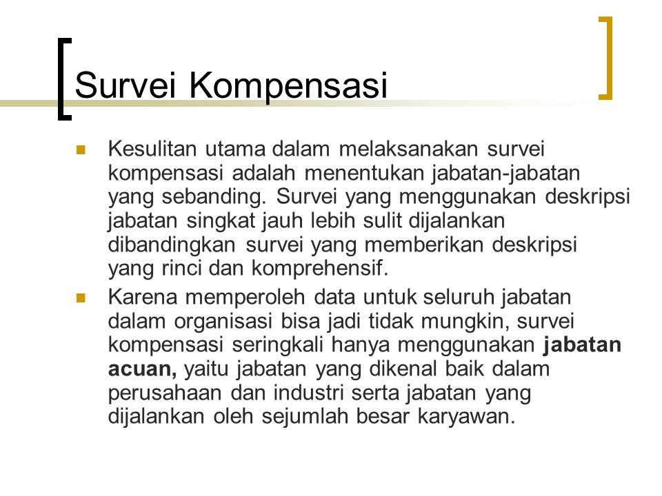 Jabatan sebagai Determinan Kompensasi Finansial Langsung Evaluasi Jabatan (Job Evaluation) Penetapan Harga Jabatan (Job Pricing)