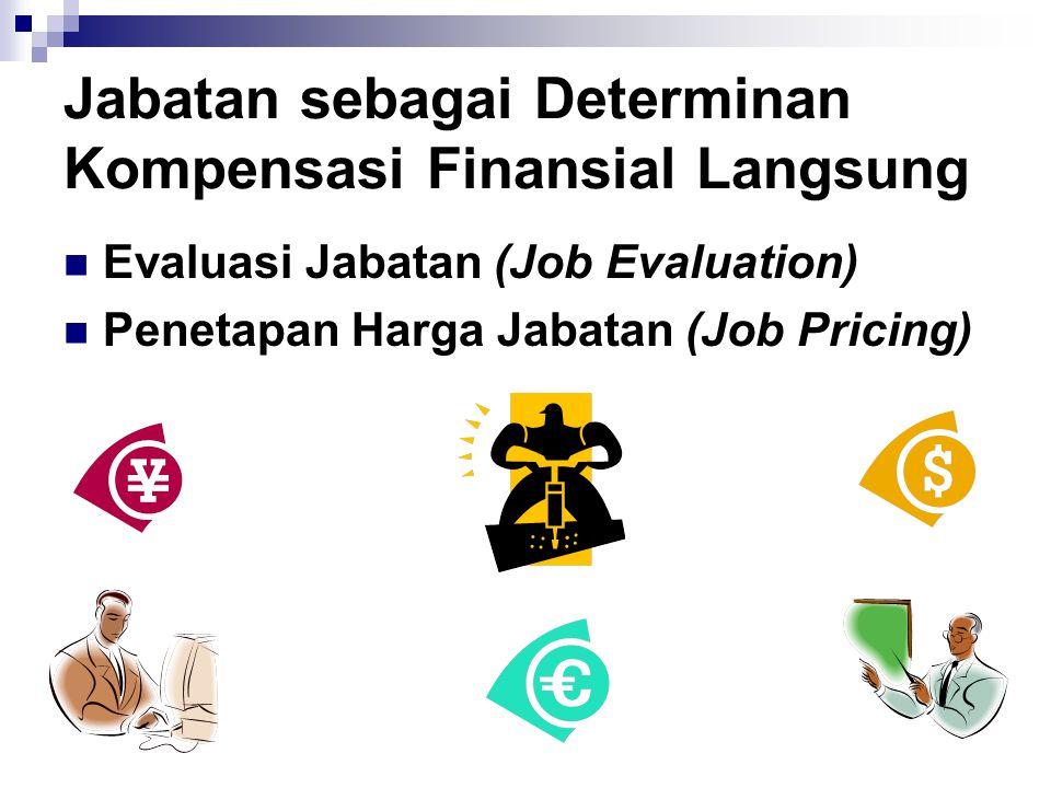 Evaluasi Jabatan Evaluasi jabatan adalah proses menentukan nilai relatif sebuah jabatan dibandingkan dengan berbagai jabatan lainnya.