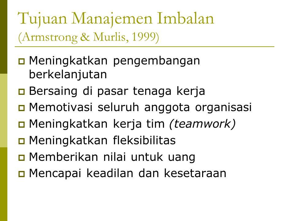 Faktor Umum yang Mempengaruhi Nilai Jabatan (Armstrong & Murlis, 1999)  Nilai Intrinsik  Relativitas Internal  Relativitas Eksternal  Inflasi dan Pergerakan Pasar  Kinerja dan Kondisi Keuangan Perusahaan  Tekanan Serikat Pekerja