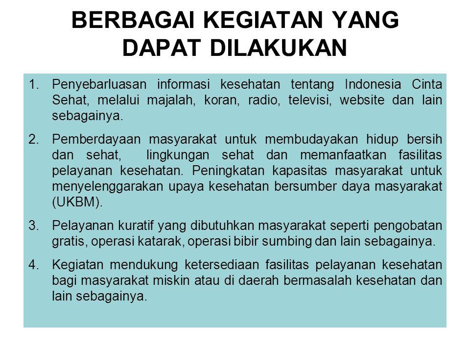 RANGKAIAN KEGIATAN 1.Rangkaian kegiatan baik di pusat, provinsi maupun di kabupaten/kota dilakukan sesuai dengan potensi yang ada dan menarik perhatian publik untuk tergerak mengambil peran dalam kegiatan-kegiatan Indonesia Cinta Sehat.