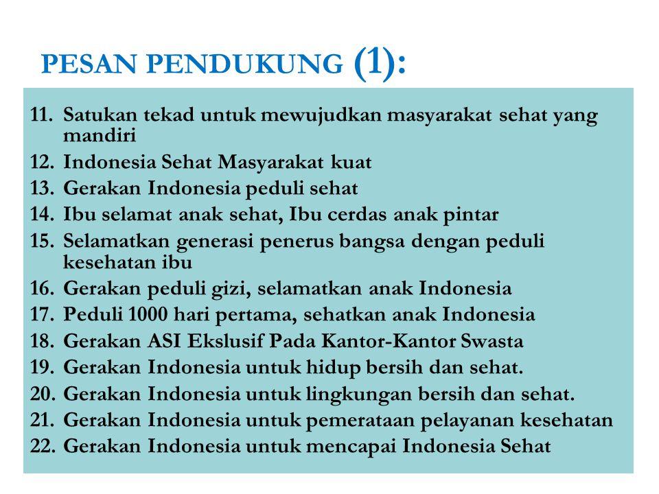 BERBAGAI KEGIATAN YANG DAPAT DILAKUKAN 1.Penyebarluasan informasi kesehatan tentang Indonesia Cinta Sehat, melalui majalah, koran, radio, televisi, website dan lain sebagainya.