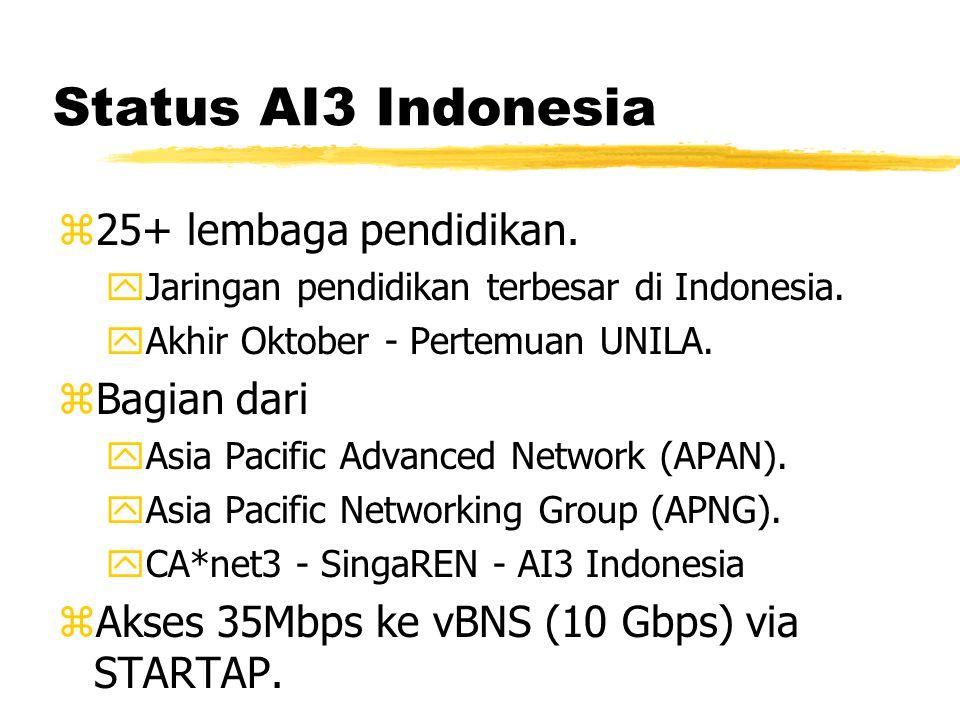 AI3 Indonesia AI3 Indonesia IIX WIDE AI3 S-One / SingaREN vBNS STARTAP CA*net3 TransPAC APAN