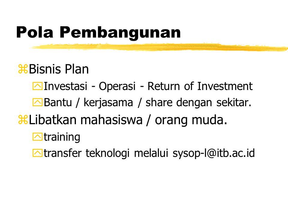 Contoh Bisnis Plan zInvest: xLAN + Dial-on-Demand PC Rp.