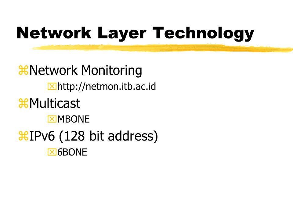 Application Layer Tech.