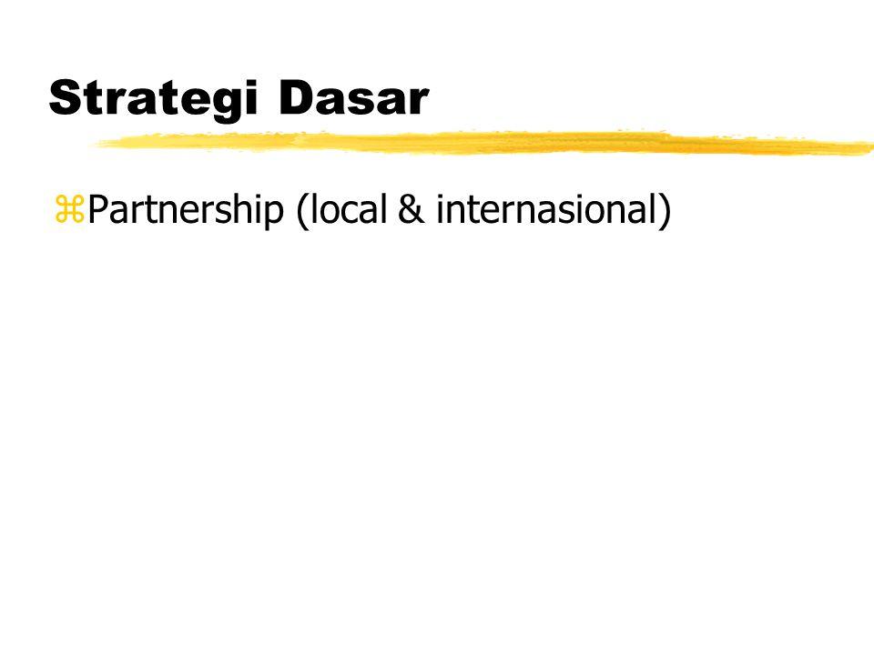 Contoh Partnership zInisiatif Nasional yNusantara-21 yTelematika Indonesia.