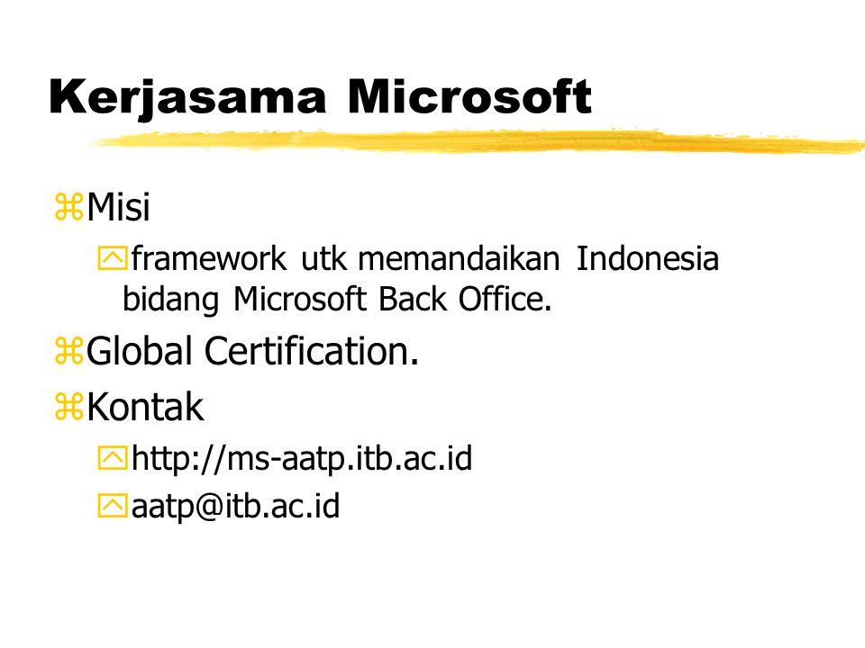 Canada Indonesia Tech.Network zMisi yMemberdayakan Small & Medium Enterprises.