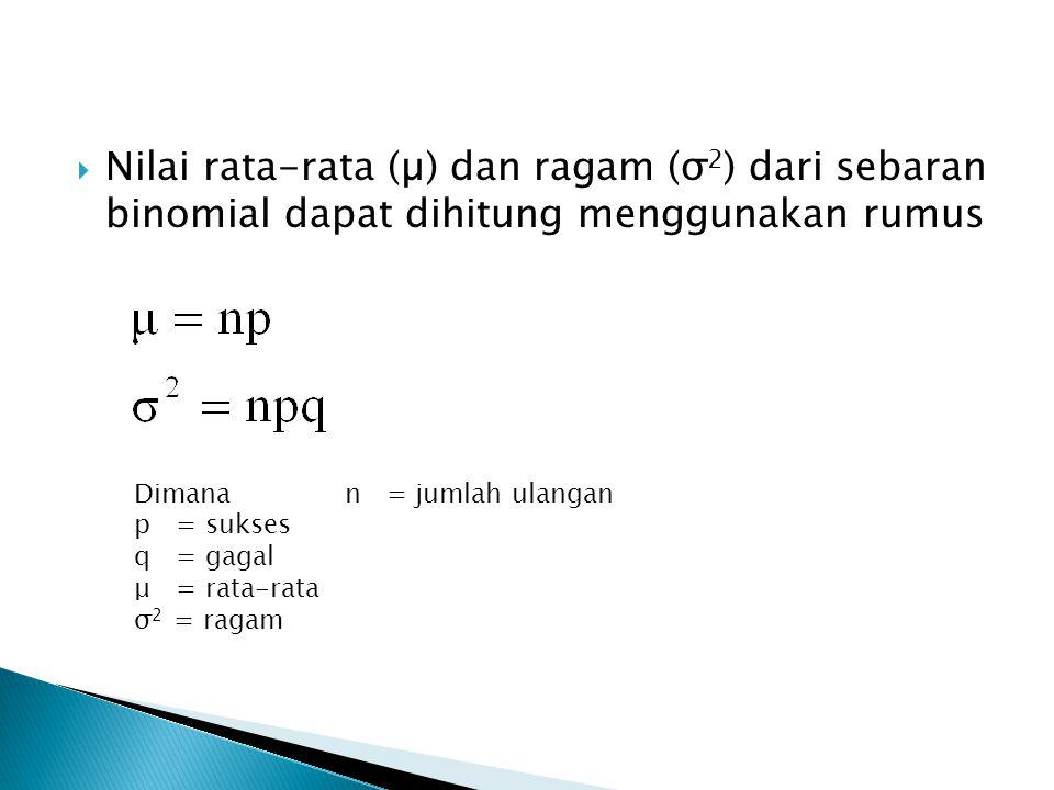  Sebaran binom negatif adalah bila percobaan bebas dan berulang ulang dapat menghasilkan 'sukses' dengan peluang p dan menghasilkan 'gagal' dengan peluang q = 1- p, maka peluang bagi peubah acak x yaitu banyaknya ulangan sampai terjadinya 'sukses', dapat dihitung dengan