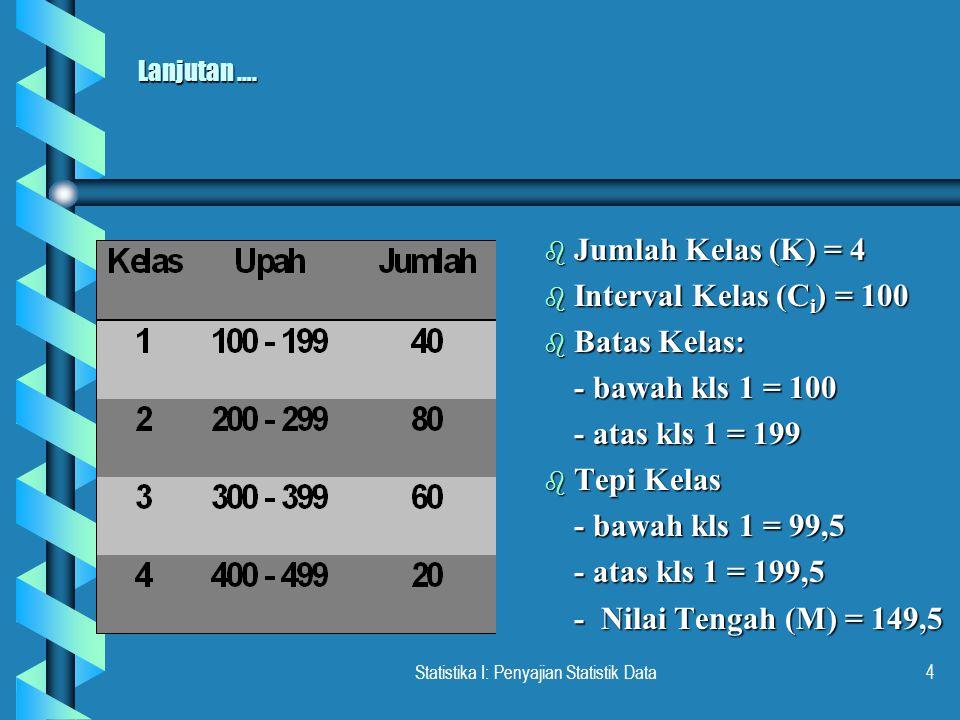 Statistika I: Penyajian Statistik Data4 Lanjutan ….