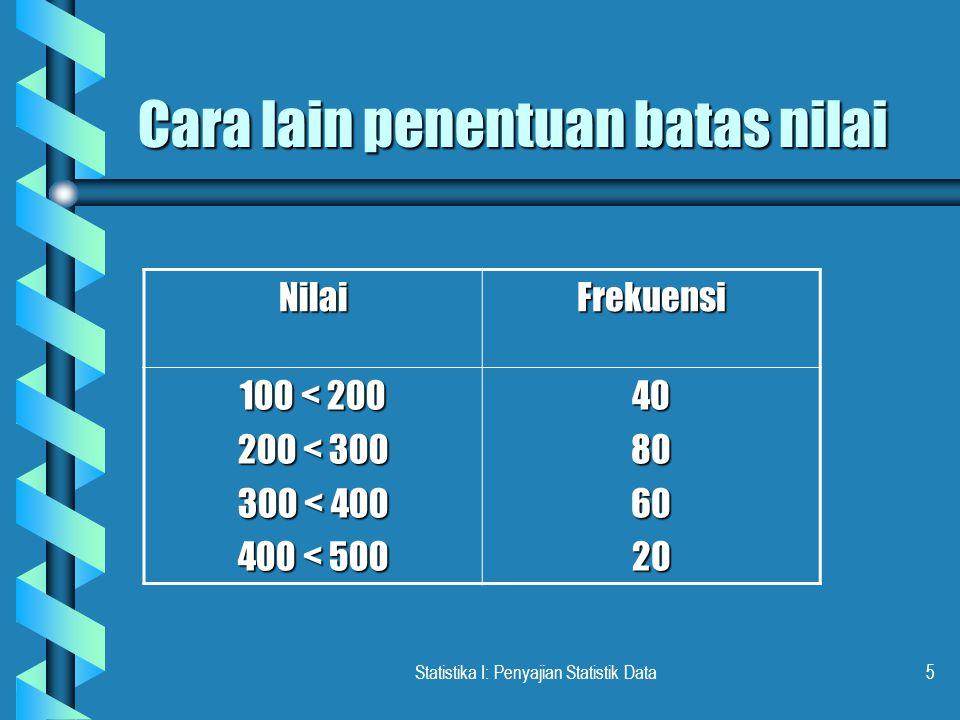 Statistika I: Penyajian Statistik Data5 Cara lain penentuan batas nilai NilaiFrekuensi 100 < 200 200 < 300 300 < 400 400 < 500 40806020