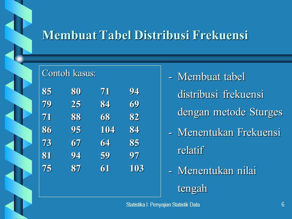 Statistika I: Penyajian Statistik Data6 Membuat Tabel Distribusi Frekuensi Contoh kasus: 85807194 79258469 71886882 869510484 73676485 81945997 758761103 - Membuat tabel distribusi frekuensi dengan metode Sturges -Menentukan Frekuensi relatif - Menentukan nilai tengah