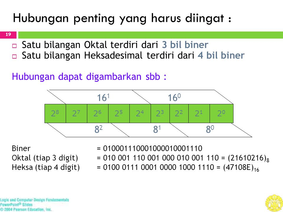 Pangkat Spesial dari 2 20  2 10 (1024) is Kilo, denoted K  2 20 (1,048,576) is Mega, denoted M  2 30 (1,073, 741,824)is Giga, denoted G