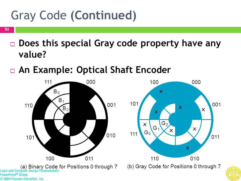 Gray Code (Continued) 52  How does the shaft encoder work.