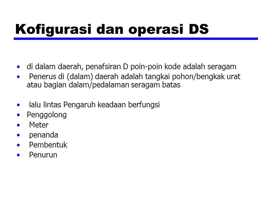 Kondisi traffic DS