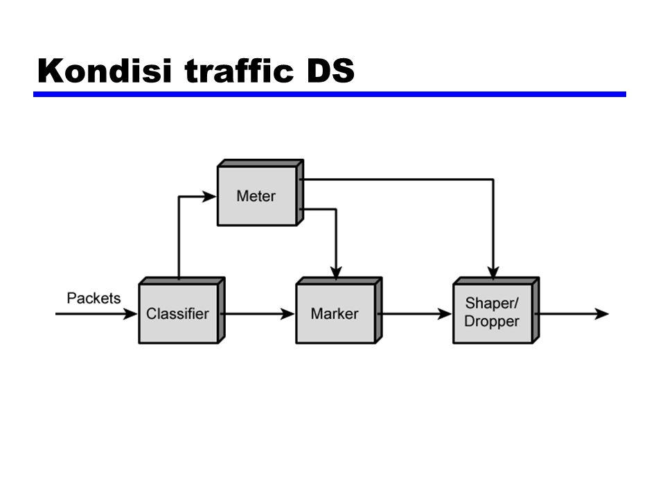 Per Hop Perilaku– Expedited Forwarding Spesifik PHBS menggambarkan, yang dihubungkan Dengan jasa dibedakan spesifik RFC 3246 menggambarkan penyampaian dipercepat ( GOSONG KARANG) PHB Dukung untuk [jasa;layanan] premi Low-Loss, low-delay, low-jitter, meyakinkan luas bidang, end-to- end melayani melalui/sampai D daerah Ke endpoints [sebagai/ketika/sebab] point-to-point koneksi atau menyewa garis sulit Di (dalam) internet atau jaringan packet-switching Antrian ( penyangga/bantalan) pada masing-masing tangkai pohon/bengkak urat, atau penerus Akibatkan kerugian, keterlambatan, dan kerlipan Kecuali jika internet [yang] yang nyata sekali longgar, kepedulian diperlukan di (dalam) penanganan premi melayani lalu lintas