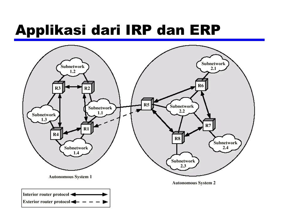 Pendekatan Routing – Distance-vector Setiap node (router atau host) merubah informasi dengan node-node tetangganya —Tetangga-tetngga tsb, kedua-duanya di hubungkan dalam jaringan yang sama Generasi pertama algoritma routing adalah untuk ARPANET Digunakan oleh protokol Informasi Routing (RIP) Memerlukan transmisi informasi pada setiap router —Jarak vektor untuk semua tetangganya —Berisi alur yang diperkirakan memberi beban kepada semua jaringan di (dalam) bentuk wujud —Perubahan memerlukan banyak waktu untuk penyebaran