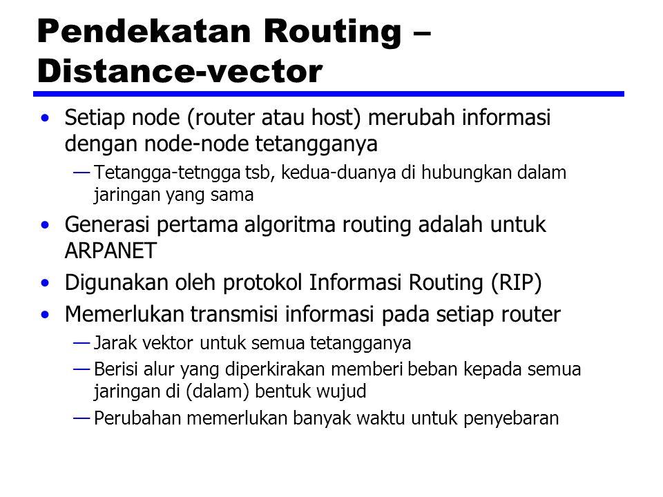 Pendekatan Routing– Link-State yang dirancang Untuk memperdaya kelemahan distance-vector Kapan penerus initialized, menentukan mata rantai berharga pada masing-masing alat penghubung Mengiklankan satuan biaya-biaya mata rantai untuk semua penerus lain di dalam topologi Tidak hanya penerus yang berdekatan Dari kemudian terpasang, memonitorlah biaya-biaya mata rantai I-F perubahan penting, penerus mengiklankan yang baru satuan biaya-biaya mata rantai Masing-Masing penerus dapat membangun topologi keseluruhan bentuk wujud Mampukah mengkalkulasi alur paling pendek untuk masing-masing jaringan tujuan Penerus membangun menaklukkan [meja], mendaftarkan loncatan pertama untuk masing-masing tujuan Penerus tidak menggunakan algoritma penaklukan [yang] dibagi-bagikan Menggunakan manapun algoritma penaklukan untuk menentukan alur yang paling pendek Dalam Praktek, Algoritma Dijkstra s Membuka alur paling pendek dulu ( OSPF) protokol menggunakan link-state yang menaklukkan.