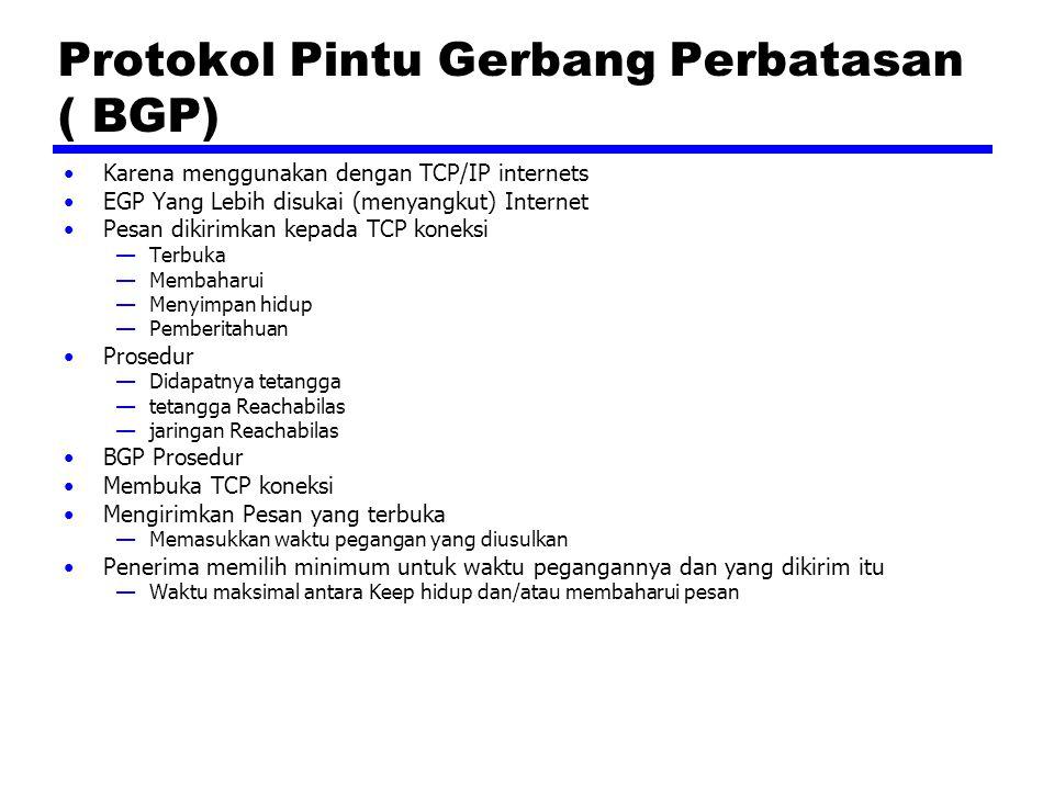Jenis Pesan Menyimpan Hidup - Untuk menceritakan kepada router lain yangrouter ini masih di sini Membaharui —Info tentang rute tunggal melalui internet —Daftar rute yang sedang menarik mundur —Memasukkan alur info Asal ( IGP atau EGP) AS_PATH ( daftar AS di/melintasi) Next_Hop ( IP alamat penerus penumpang) Multi_Exit_Disc ( Info tentang penerus yang internal ke AS) Local_Pref ( Menginformasikan penerus lain di dalam AS Atomic_Aggregate, Aggregator ( Menggunakan struktur pohon alamat untuk mengurangi jumlah info yang diperlukan)