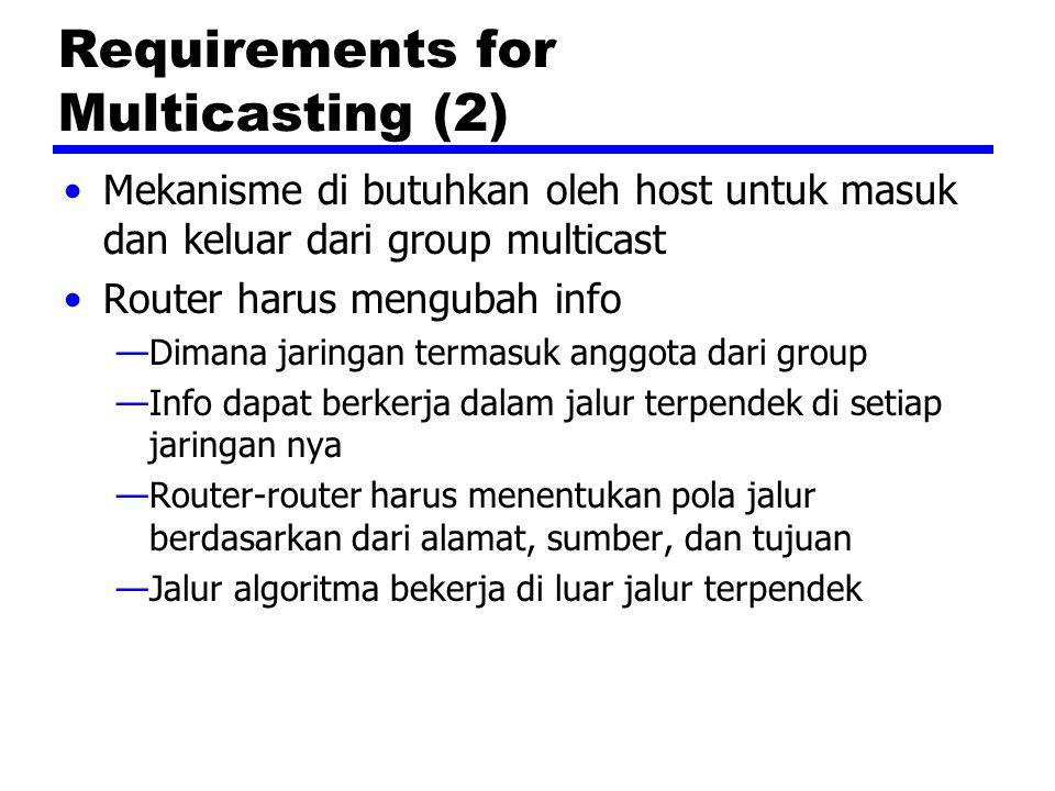 Spanning Tree dari Router C ke Group Multicast