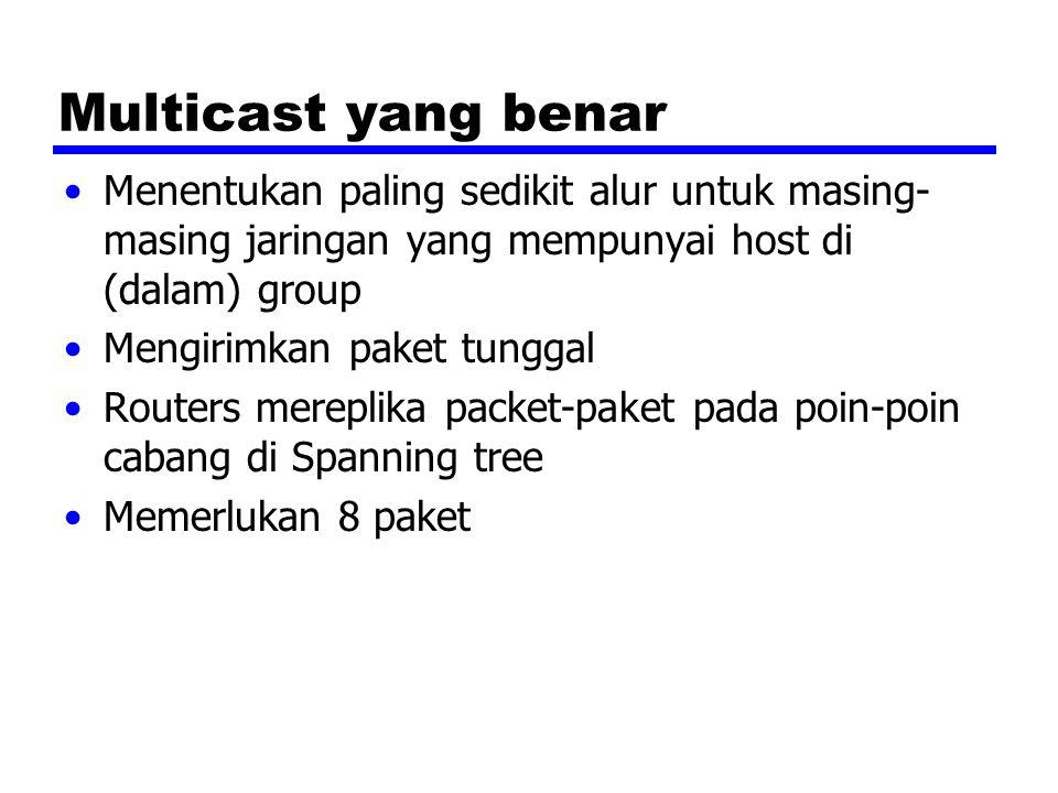 Contoh Multicast
