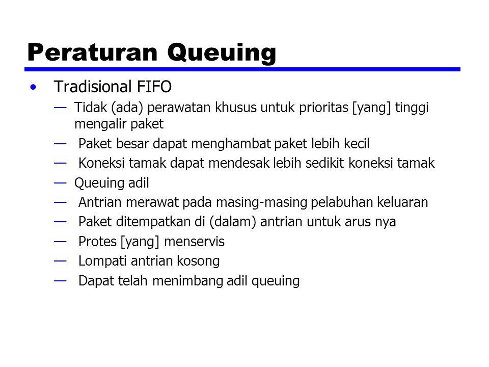 FIFO dan Fair Queue