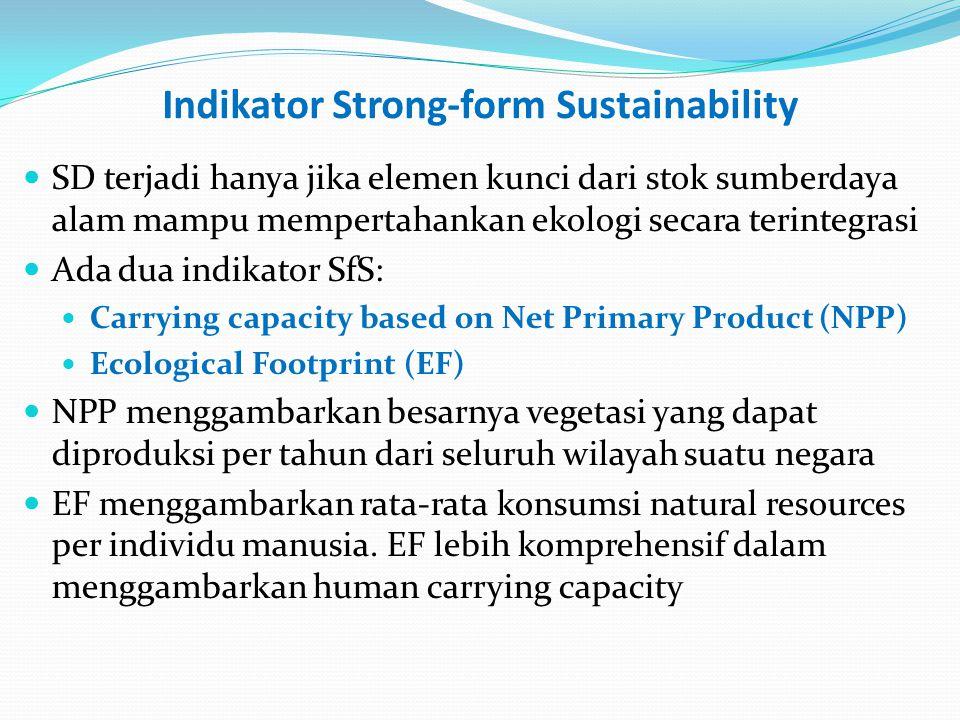 Indikator Strong-form Sustainability Weckernagel and Rees (1997): di negara-negara industry, rata-rata setiap orang memerlukan 2-5 ha lahan produktif untuk menghasilkan material yang mereka konsumsi Kore a & Jepang: EF sekitar 2 ha/kapita, sedangkan di Amerika & Canada sekitar 5 ha/kapita Karena rata-rata tingkat dunia EF= 1.5 ha/kapita, sedangkan ketersediaan sumberdaya lahan hanya 0.3 ha/kapita, maka terdapat sustainability gap antara DCs dan LDCs Negara-negara maju (DCs) menggunakan lebih banyak stok SDA (mengimpornya dari LDCs) daripada hidup pada sustainable flows