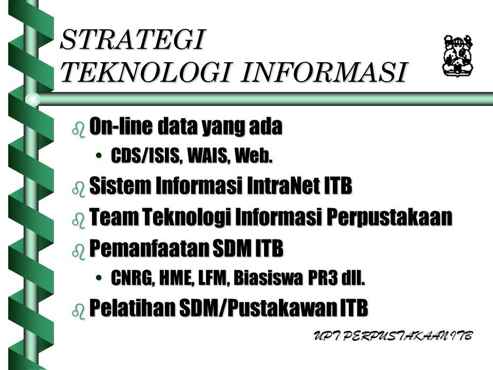 STRATEGI MEMASYARAKATKAN PP-ITB b Sosialisasi/Disseminasi Informasi announcement via mail.announcement via mail.