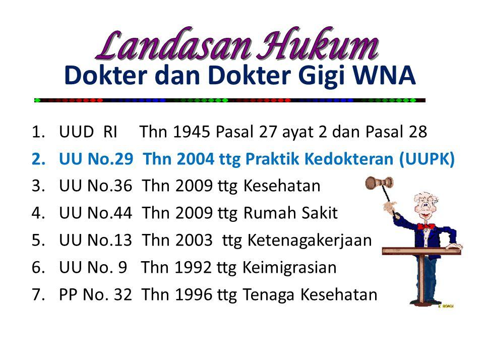 Landasan Hukum bagi Dokter dan Dokter Gigi WNA (lanjutan..) KONSIL KEDOKTERAN INDONESIA & KEMENKES RI 1.Peraturan KKI, No.