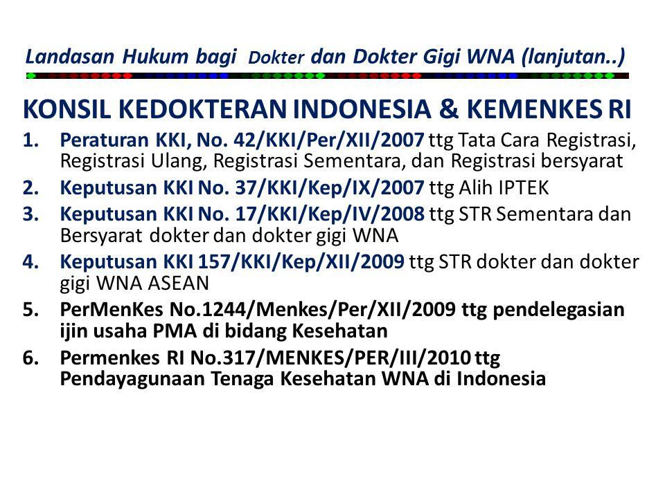 dapat diberikan kepada dokter dan dokter gigi WNA yang melakukan kegiatan dalam rangka Pendidikan, pelatihan, penelitian, di bidang kedokteran atau kedokteran gigi yang bersifat sementara di Indonesia 1.Surat Tanda Registrasi Sementara dr/drg WNA UUPK Pasal 31, KEPKONSIL NO.17/2007 UUPK Pasal 31, PERKONSIL NO.42/2007, MRA 2010, KEPKONSIL NO.157/2009 2.